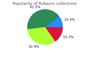 best robaxin 500 mg
