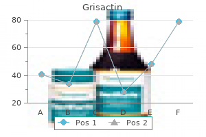 buy grisactin 250 mg without a prescription