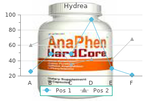 purchase hydrea 500 mg free shipping