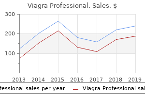 order viagra professional 100 mg fast delivery