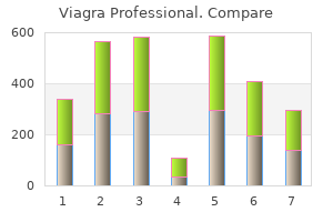 purchase 100 mg viagra professional with visa